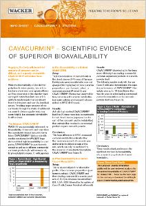 Куркумин с висока бионаличност  – научни доказателства