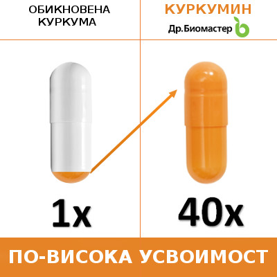Сравнение между обикновена куркума и Куркумин х40 на Др. Биомастер